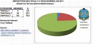 Rp-Tifault2020Trois-Rivires