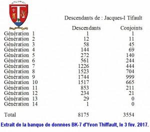 # de desc-Jacques-Tifault-3-Fév-2017